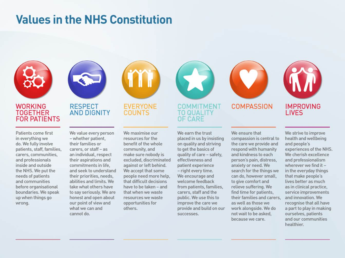 occupational therapy bsc brunel university london individual organisations will develop and build upon these values tailoring them to their local needs the nhs values provide common ground for