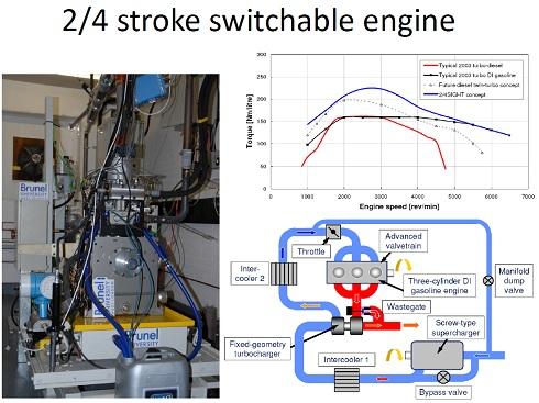 2/4 Stroke Switchable Engine