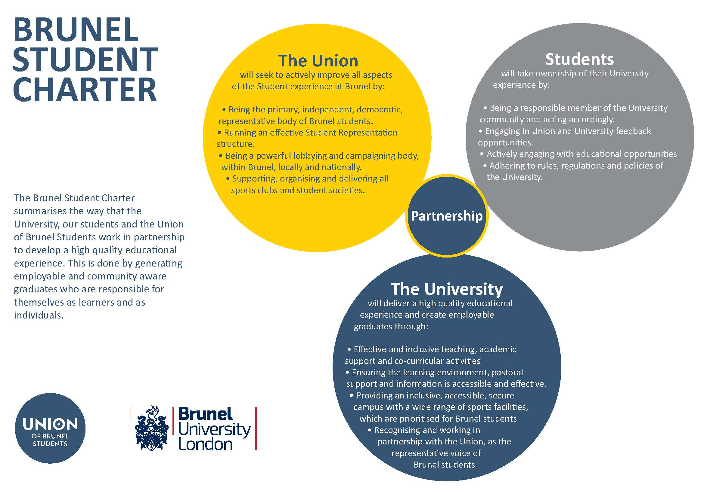 BrunelStudentCharter_2016-17_web