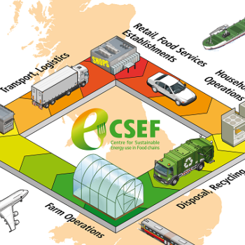 RCUK National Centre for Sustainable Energy Use in Food Chains (CSEF)